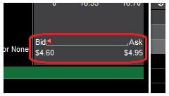 Optionshouse penny stocks