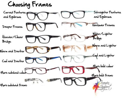 How to choose frames for your face type Clothes/Hair ...