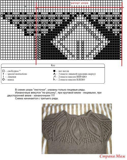 Схема вязания сверху спицами 7