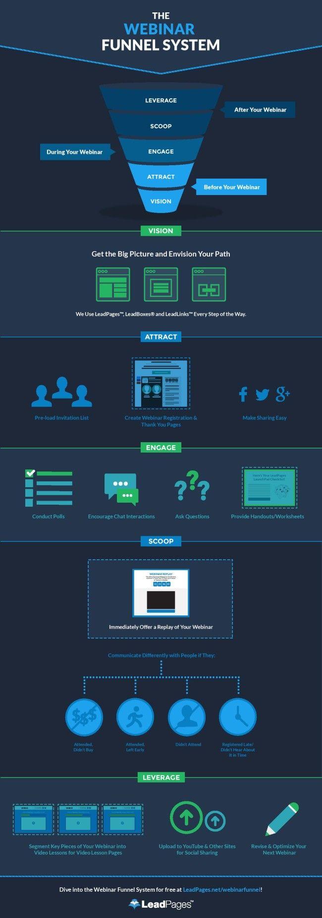People infographic generator