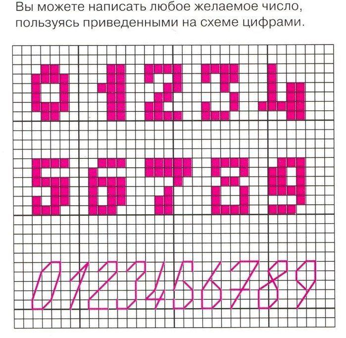 Схема вышивки чисел крестиком 75