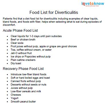 The Bland Diet Food List