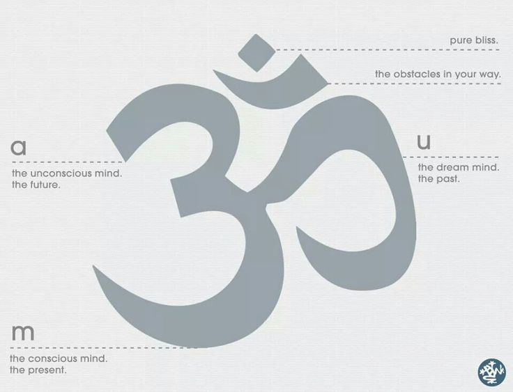 Yoga Symbols And Meanings