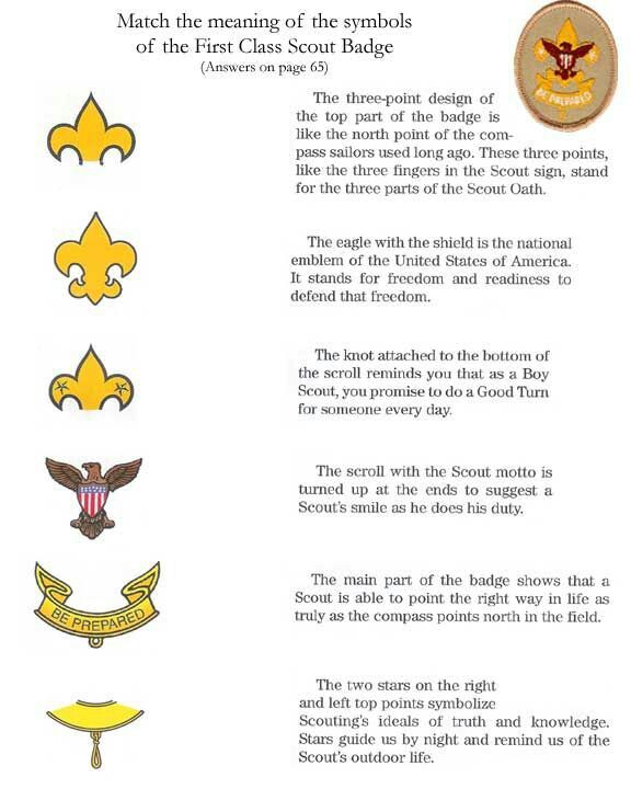 First class scout badge meanings | Scouting. | Pinterest