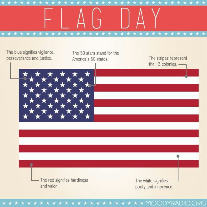 when is flag day