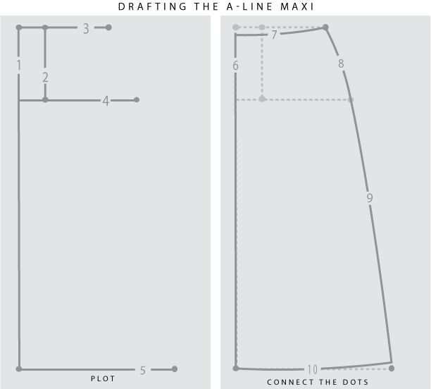 gathered and a line skirt pattern sewing