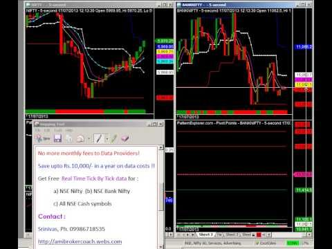 Stock Market Trading Software Free