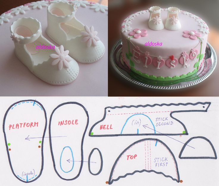 Baby Shoes Or Baby Booties - cakecentral.com
