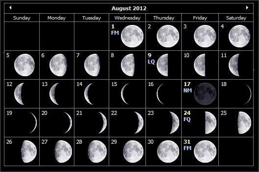 Moon Phases August 2012 - Bing Images | The Moon | Pinterest