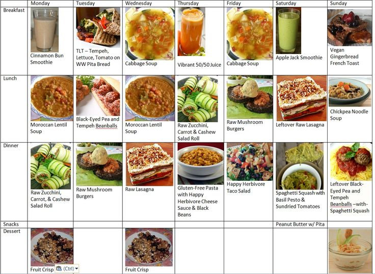 How long will it take to lose weight on a 500 calorie diet image 3