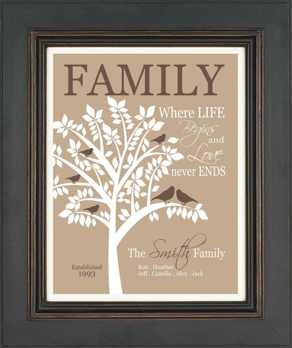 Family tree print gift personalized gift for family for Family tree gifts personalized