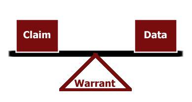 Advertisement Analysis: Warrant