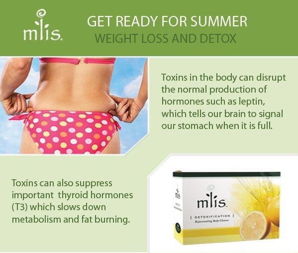 What is the best detox to lose weight loss