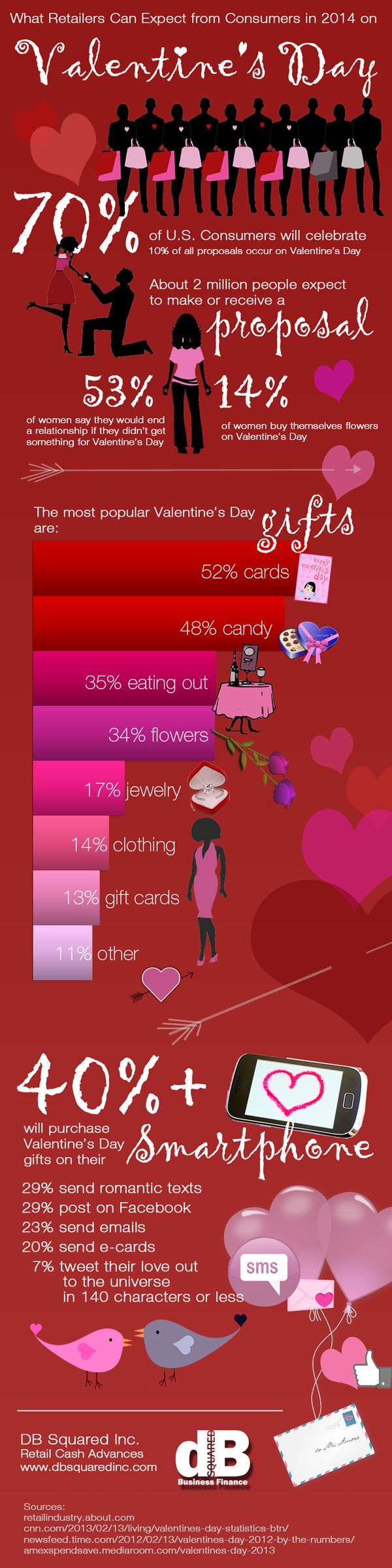 valentine's day marketing sayings