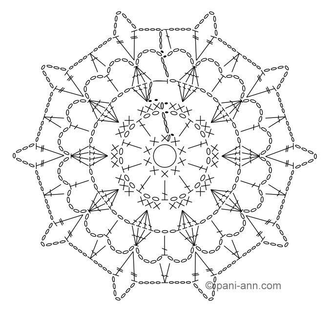 Snowflake crochet scheme