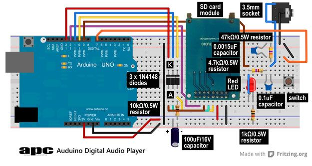 arduino ethernet shield projects