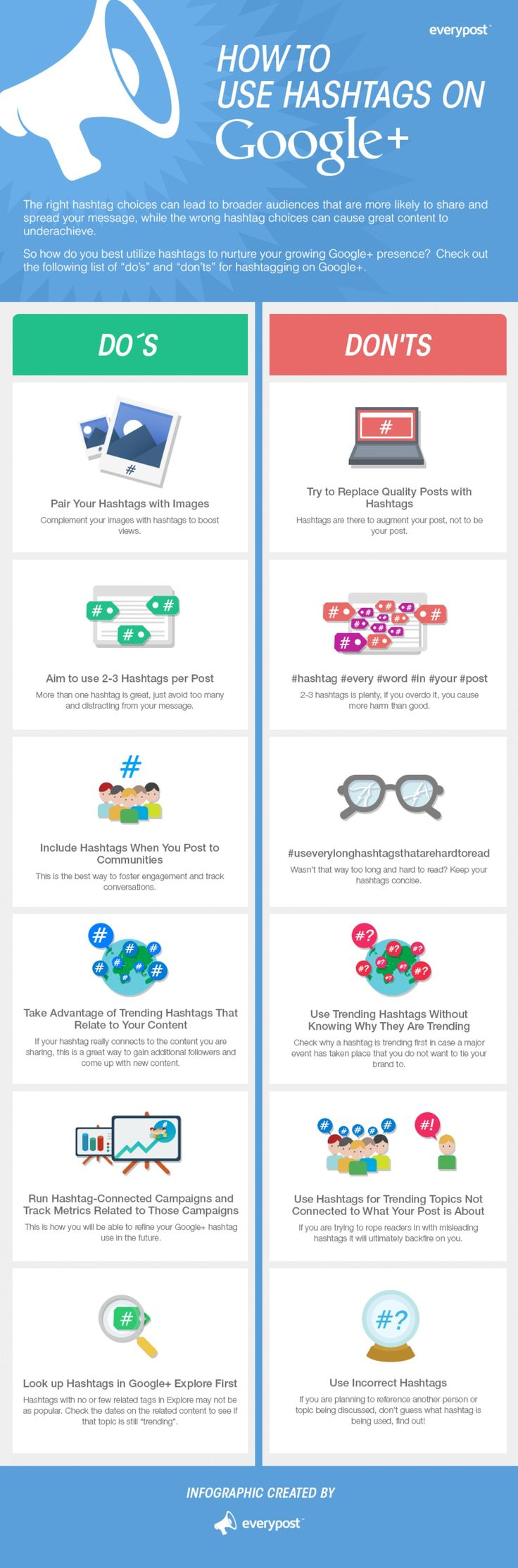 how to right way use hashtag in Google+