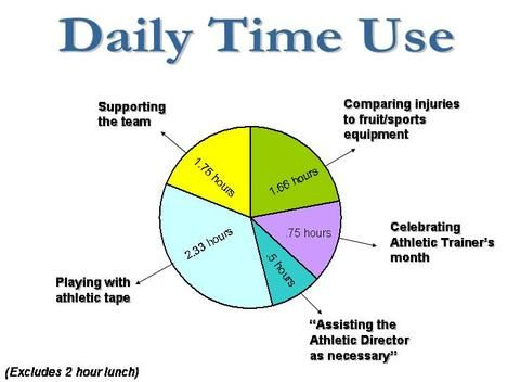 Athletic Training funny college subjects
