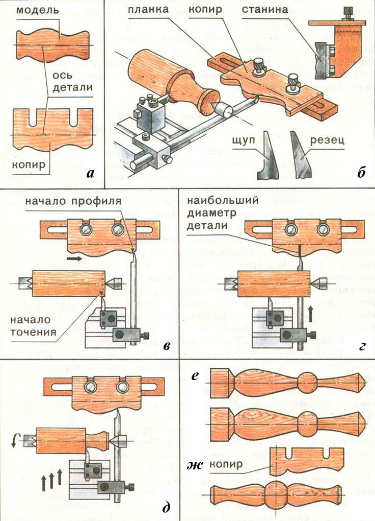 Изготовление токарного по дереву своими руками