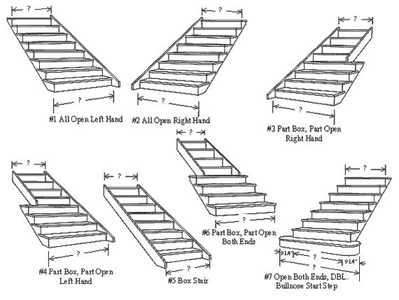 Stair types pierpont design interior ii the details for Types of staircase
