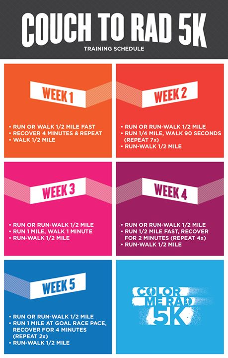 Couch To Rad 5k Exercise Pinterest