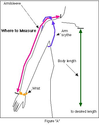 Where to measure for Chemise | Crafts/DIY/Upcycling/Sewing ...