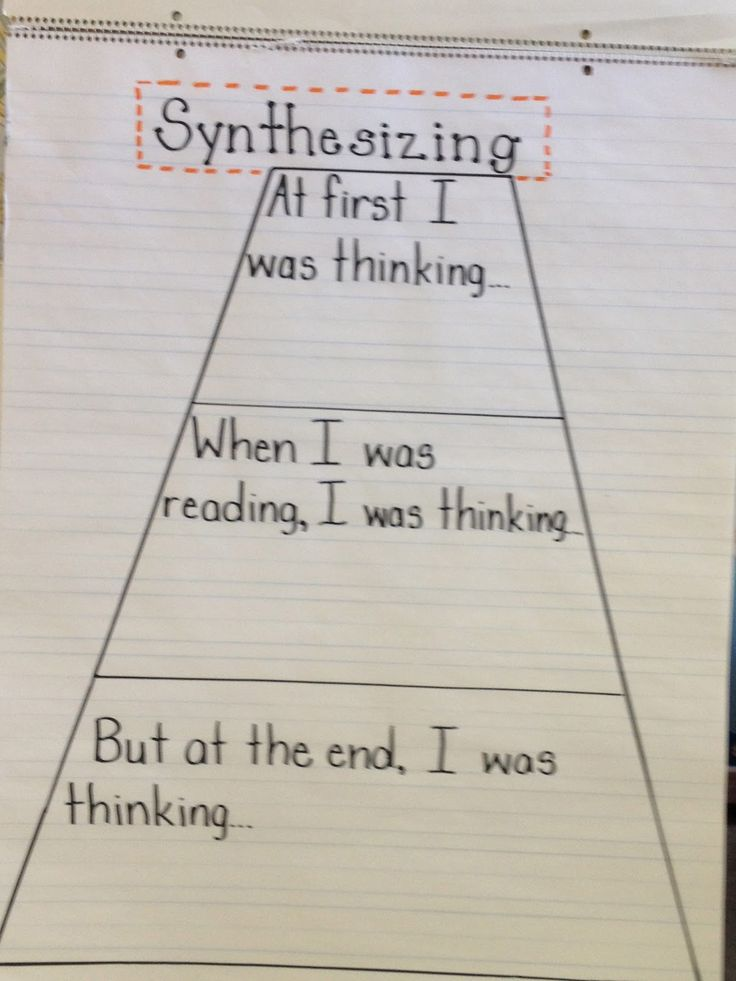 What is synthesising in reading