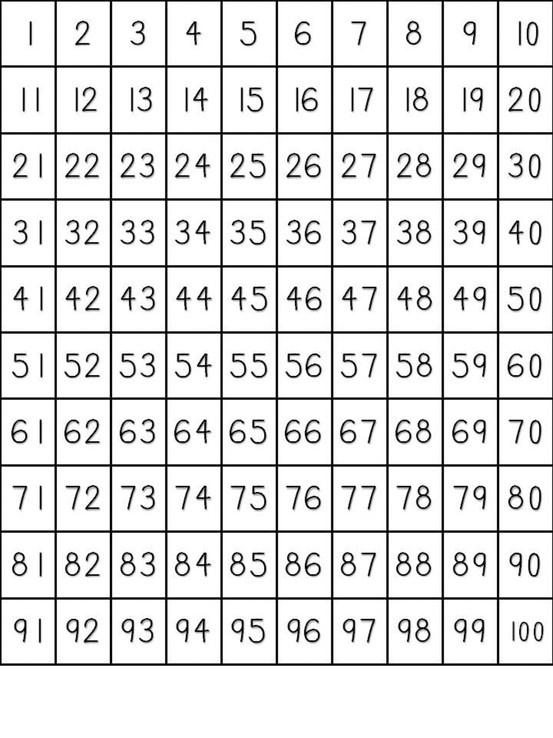 hundreds chart | math 1st grade | Pinterest