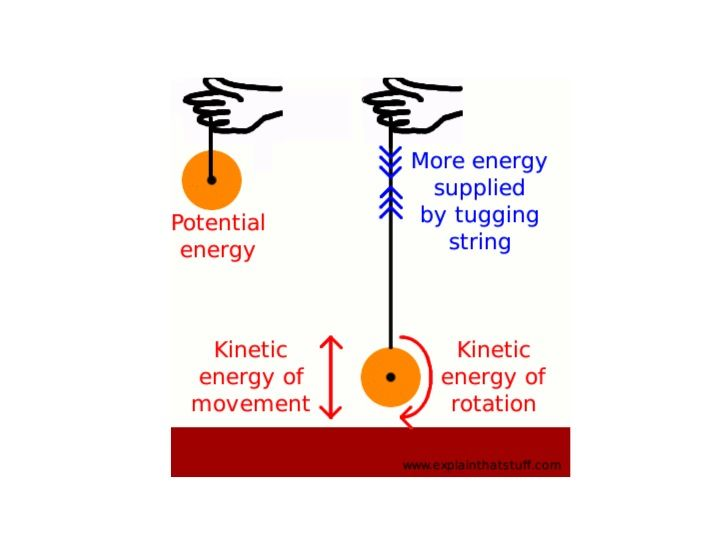 Kinetic And Potential Energy Worksheets – Kinetic Vs Potential Energy Worksheet