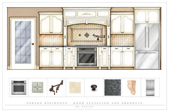 Kitchen Design Elevation View Design School 101 Pinterest