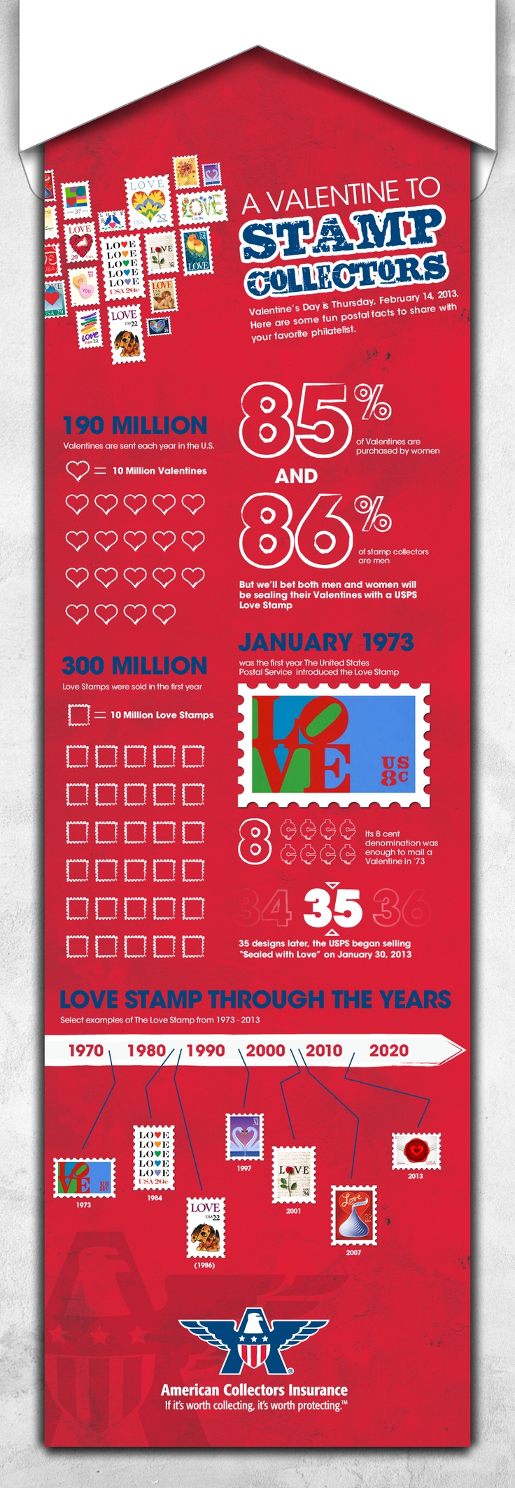 facts about valentine day in mexico