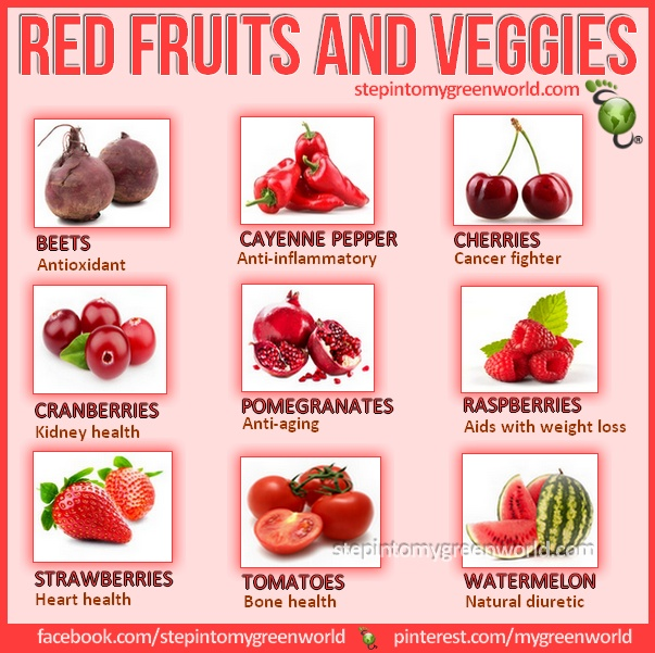 Red Fruits and Veggies | All Natural- Health and Nutrition ... Red Fruits And Vegetables List