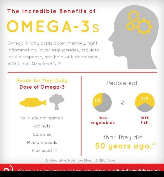 Omega-3 benefits | Spe...
