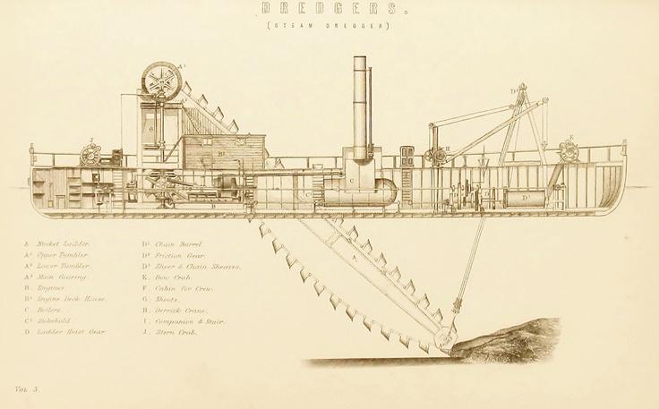 wendelstein engineering schematics pin by ramsay griffin on for maddox | pinterest #3