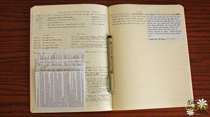 scripture journal idea...