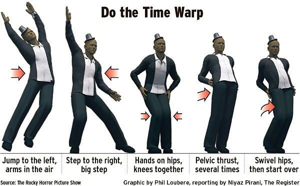 how to do the timewarp dance
