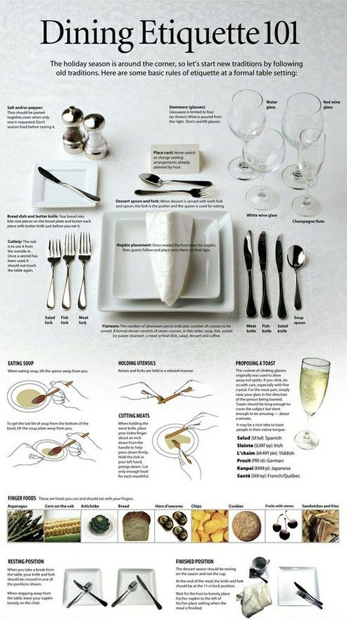 how to set up a table australian way
