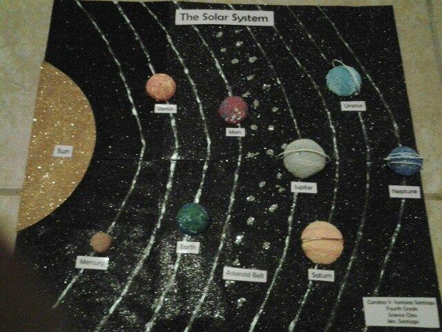 pin up solar system - photo #35