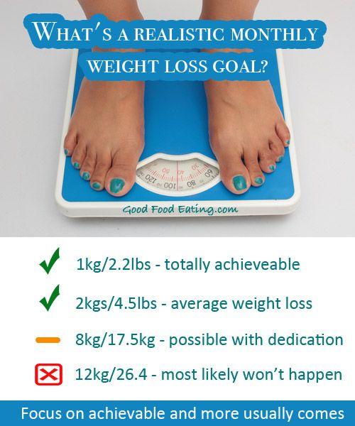 Funny/comic weight loss skits would like minimize