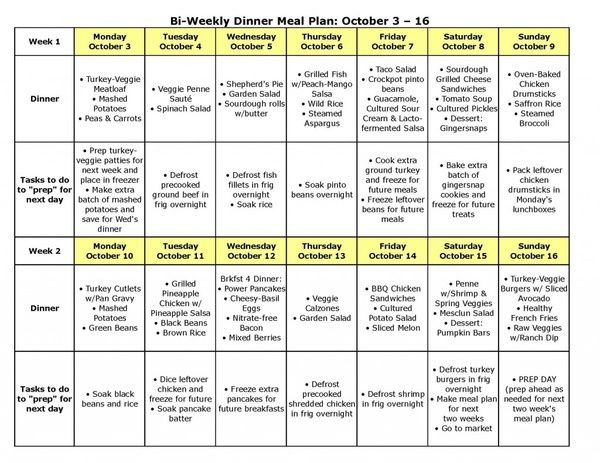 Special K Diet – Weight Loss Recipes And Their Benefits photo