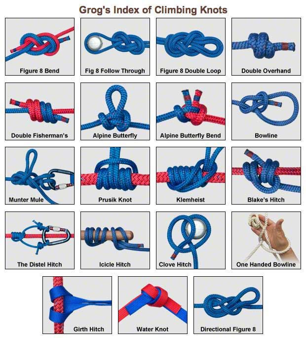 Animated knots by grog paracord pinterest for Animated fishing knots
