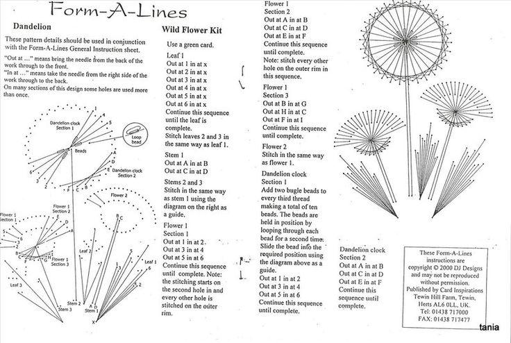 Изонить картинки изонить схемы с цифрами для начинающих цветы схемы