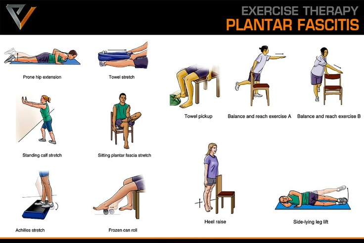 Plantar Fascitis Exercises | In the new year | Pinterest