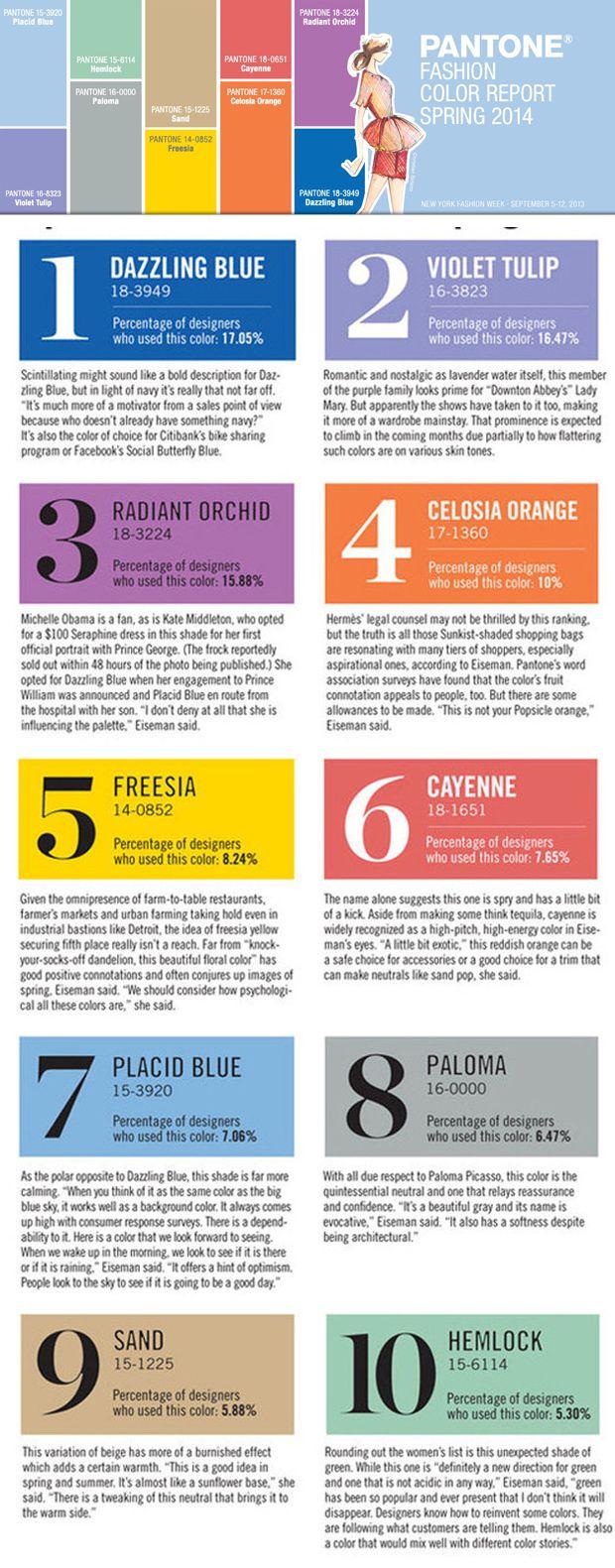 10 couleurs Pantone pour la tendance Printemps 2014