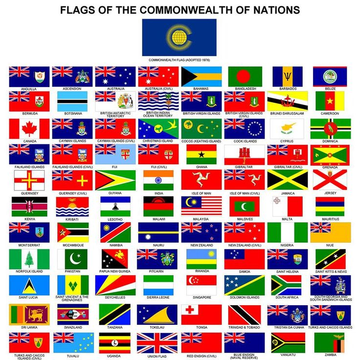commonwealth flags with names