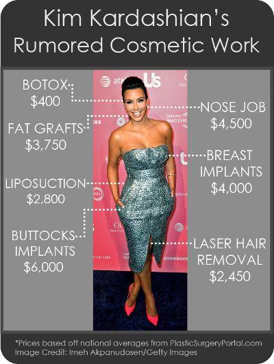 The Complete History of Kim Kardashian Plastic Surgery Rumors