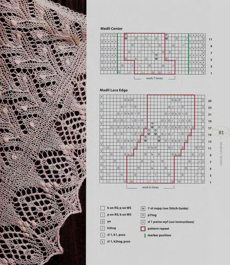 Вязание на спицах палантин схемы и описание 426