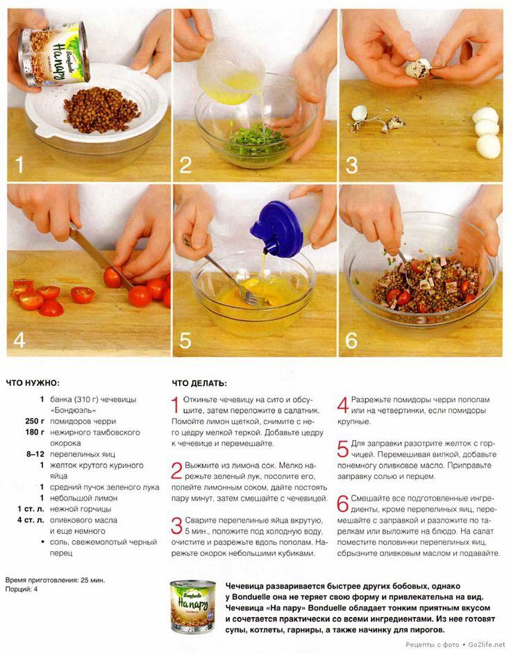 Быстрый рецепт приготовления еды