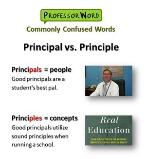 Commonly Confused Words E019f3ce705f0ec298079067eb87c344