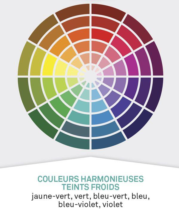 Cercle chromatique couleurs froides couleurs froides - Cercle couleur complementaire ...